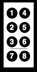 صورة لتمثيل نقاط برايل داخل الخلية ذات الثمان نقاط