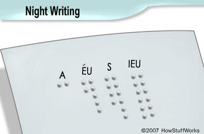 صورة لنظام الكتابة الليلية