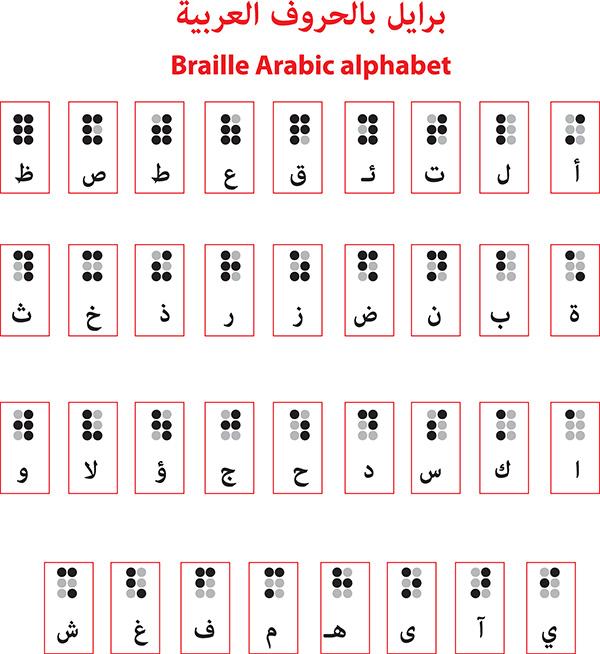 صورة لبعض الحروف العربية ببرايل